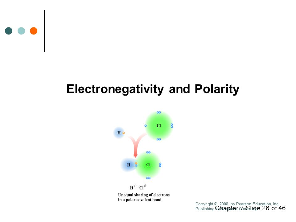 Chapter 7 Slide 26 of 46 Electronegativity and Polarity Copyright © 2008 by Pearson Education, Inc.