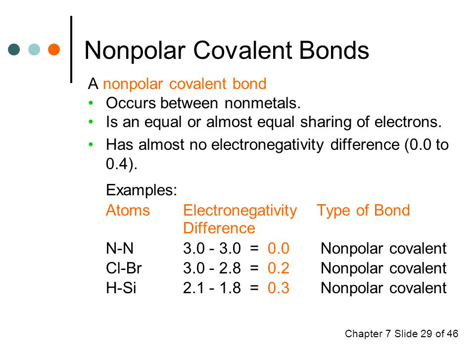 Chapter 7 Slide 29 of 46 A nonpolar covalent bond Occurs between nonmetals.