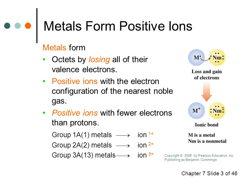 Chapter 7 Slide 3 of 46 Metals Form Positive Ions Metals form Octets by losing all of their valence electrons.