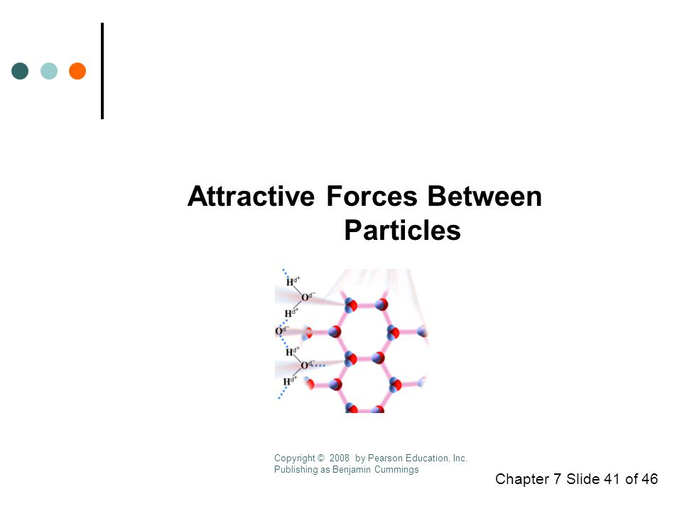 Chapter 7 Slide 41 of 46 Attractive Forces Between Particles Copyright © 2008 by Pearson Education, Inc.