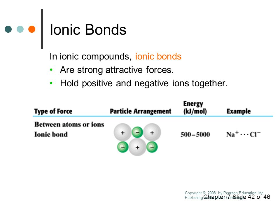 Chapter 7 Slide 42 of 46 Ionic Bonds In ionic compounds, ionic bonds Are strong attractive forces.