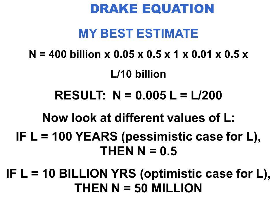 Drake equation for dating