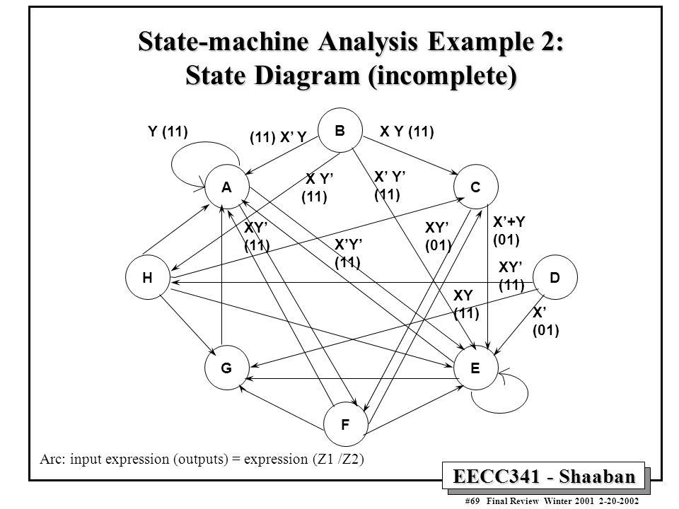 Eecc341