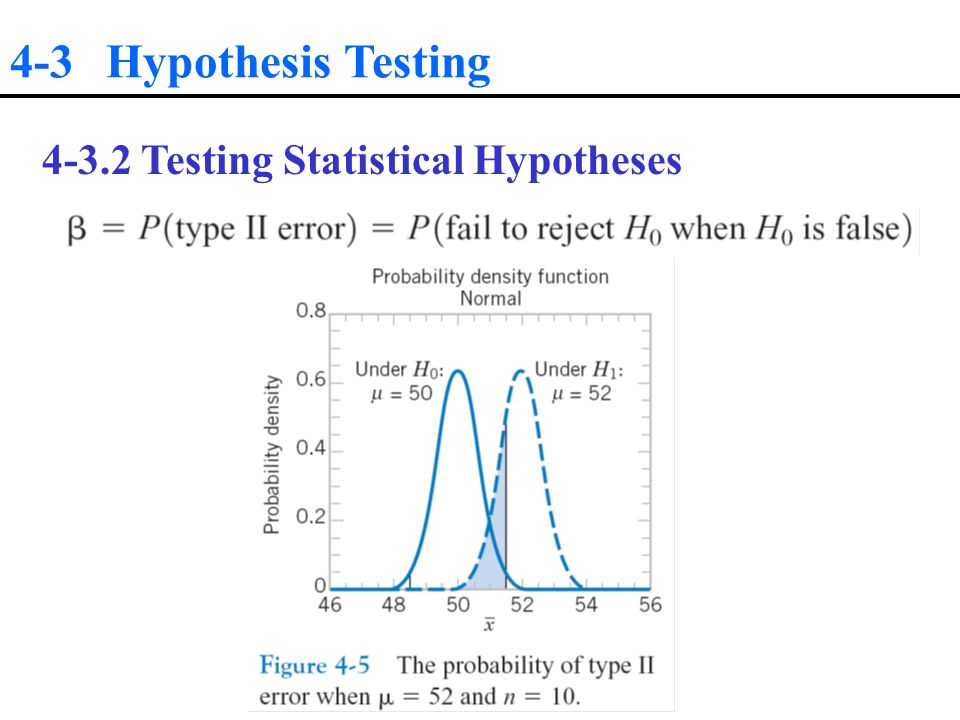 4-3 Hypothesis Testing Testing Statistical Hypotheses