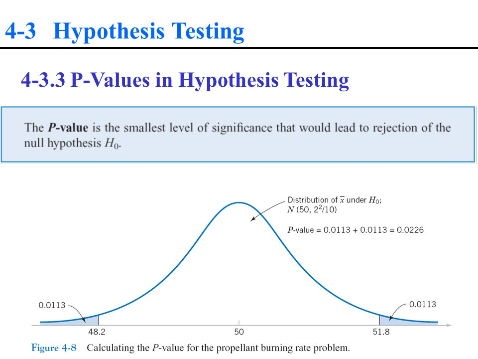 4-3 Hypothesis Testing P-Values in Hypothesis Testing