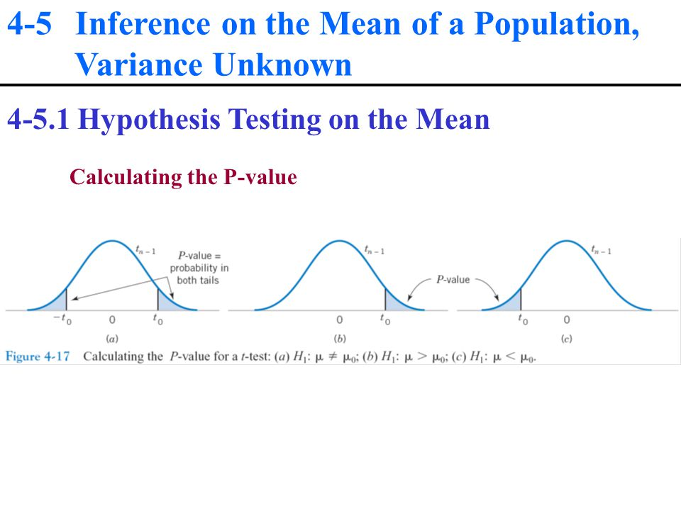 4-5 Inference on the Mean of a Population, Variance Unknown Hypothesis Testing on the Mean Calculating the P-value