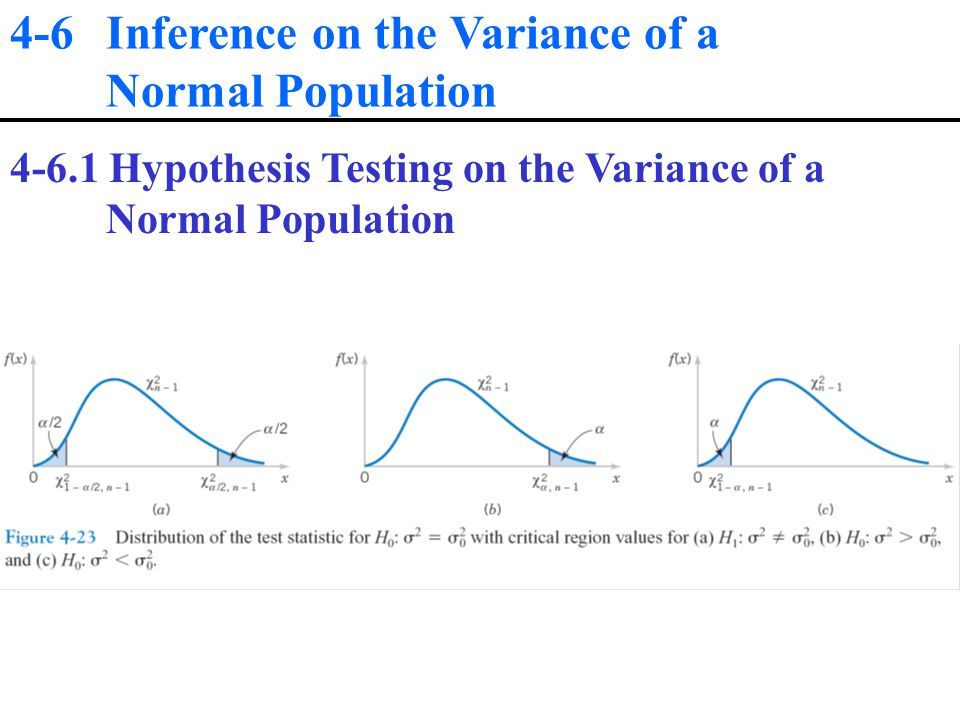 4-6 Inference on the Variance of a Normal Population Hypothesis Testing on the Variance of a Normal Population