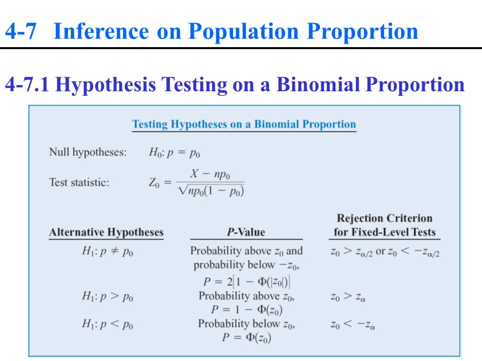 4-7 Inference on Population Proportion Hypothesis Testing on a Binomial Proportion