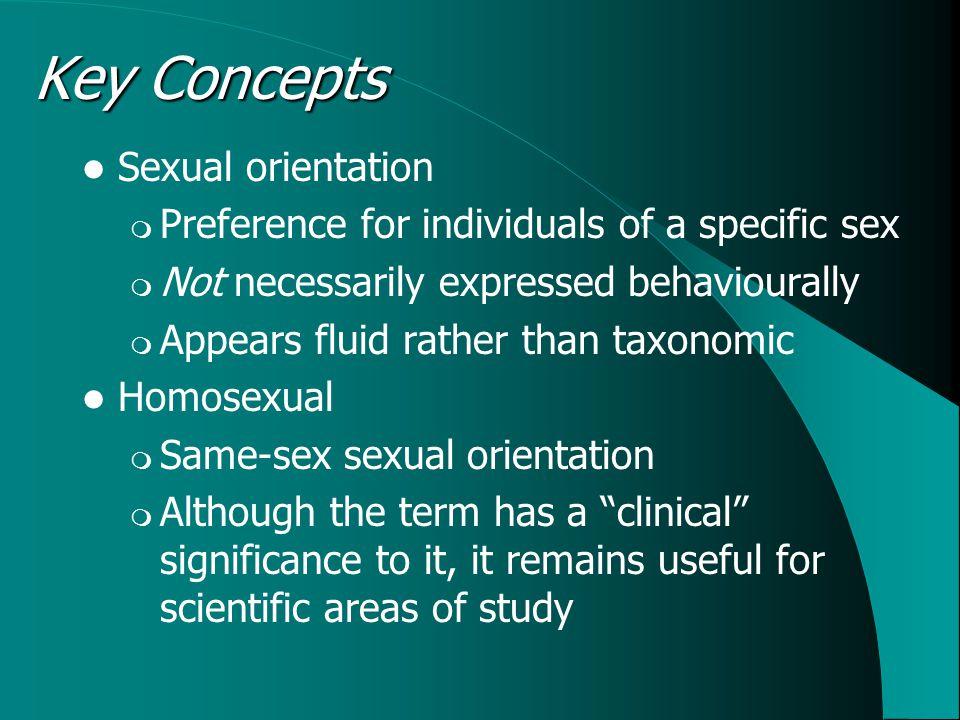 Same sexual preference