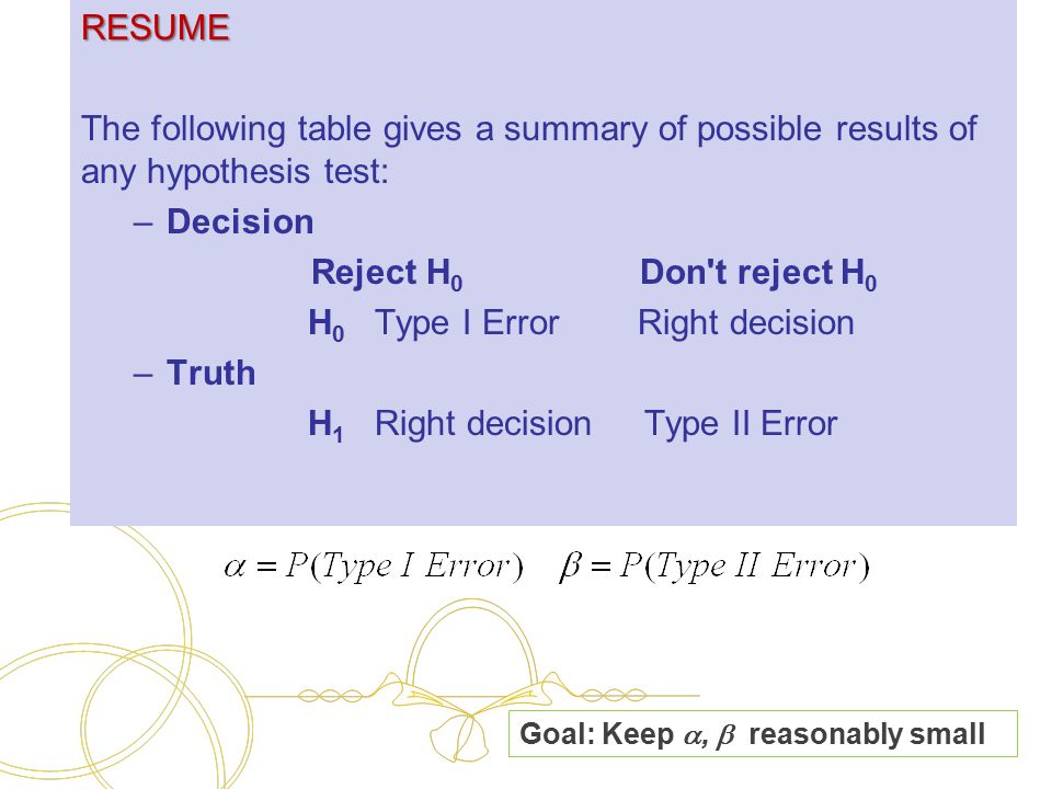 RESUME The following table gives a summary of possible results of any hypothesis test: –Decision Reject H 0 Don t reject H 0 H 0 Type I Error Right decision –Truth H 1 Right decision Type II Error Goal: Keep ,  reasonably small