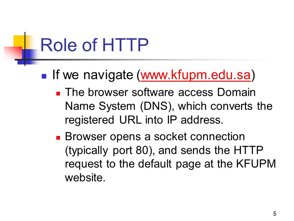 5 Role of HTTP If we navigate (  The browser software access Domain Name System (DNS), which converts the registered URL into IP address.
