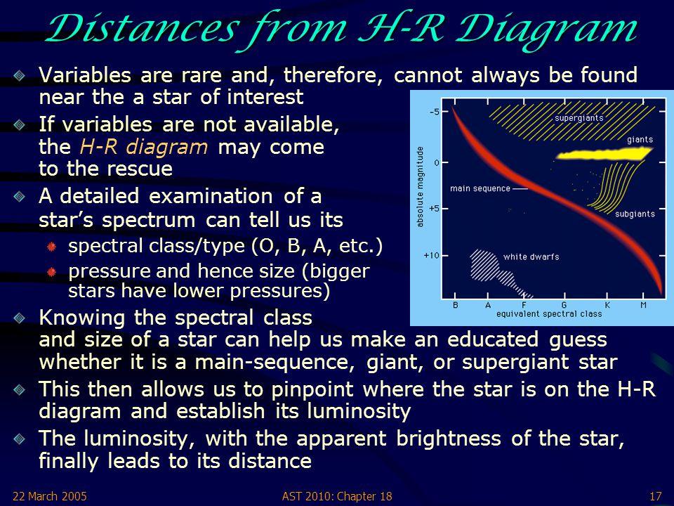 22 march 2005ast 2010 chapter 18 1 celestial distances ppt download 17 22 march 2005ast 2010 chapter 1817 distances from h r diagram ccuart Choice Image