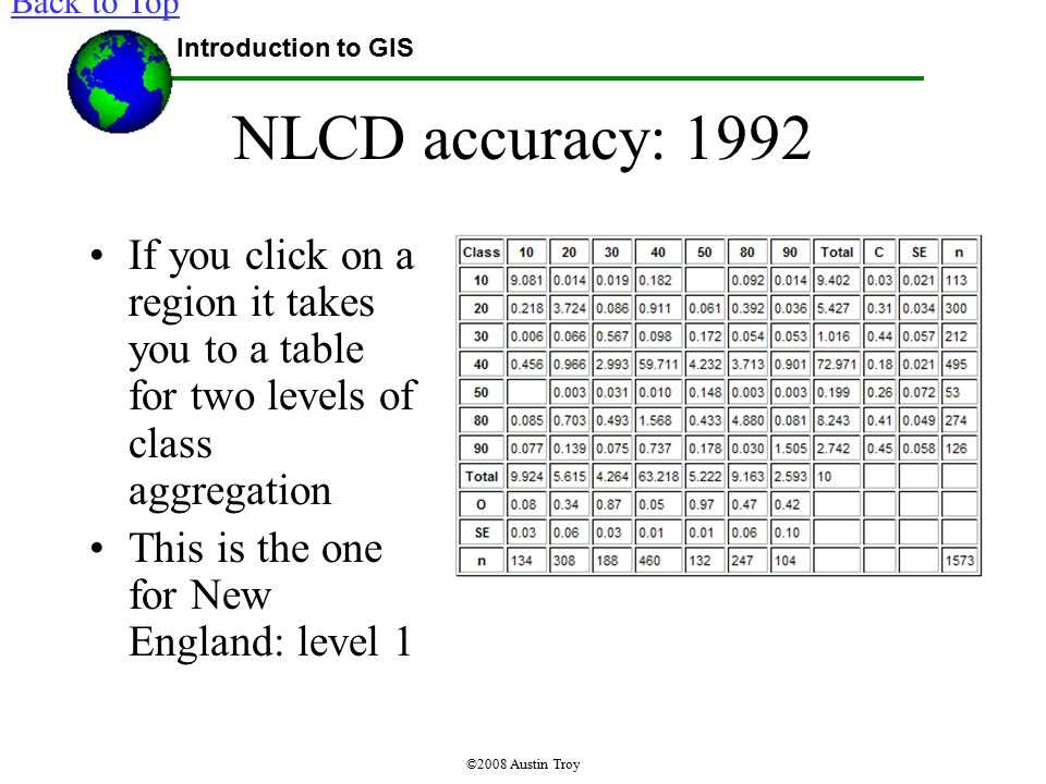 Introduction to GIS Lecture 16: Public Data 1: USGS Data Sources