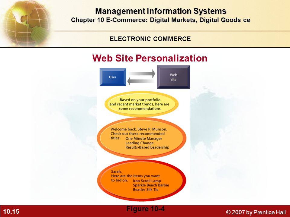 10.15 © 2007 by Prentice Hall Web Site Personalization Figure 10-4 ELECTRONIC COMMERCE Management Information Systems Chapter 10 E-Commerce: Digital Markets, Digital Goods ce