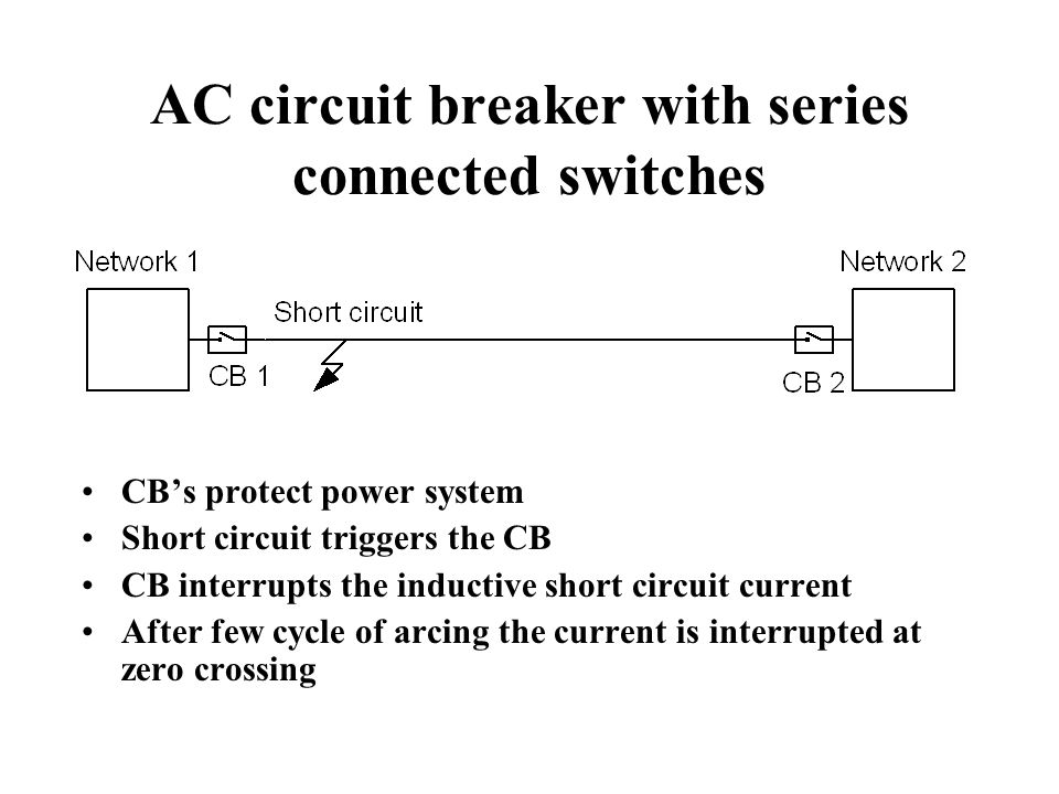 AC circuit breaker with series connected switches CB's protect power system Short circuit triggers the CB CB interrupts the inductive short circuit current After few cycle of arcing the current is interrupted at zero crossing