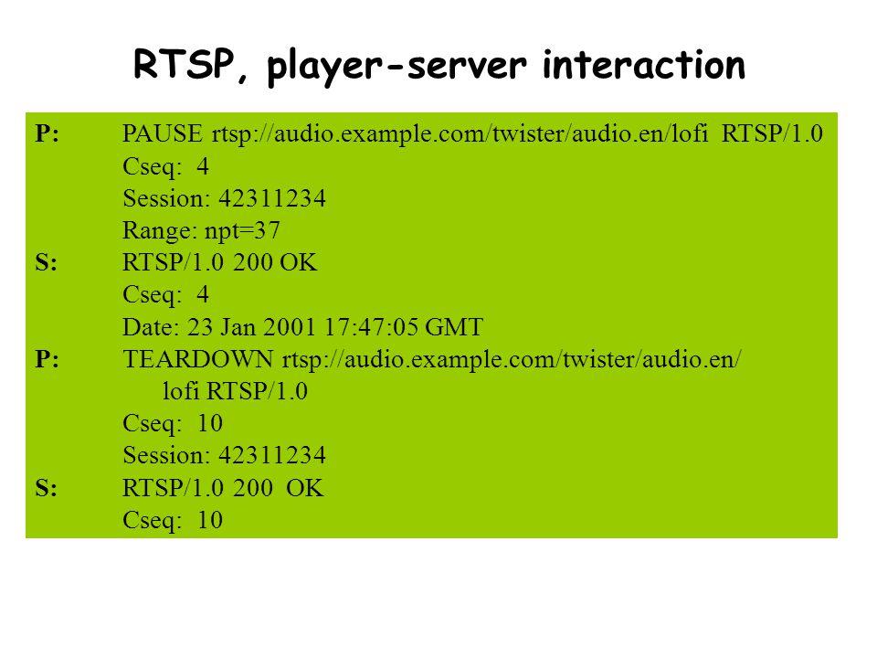 Rtsp Player