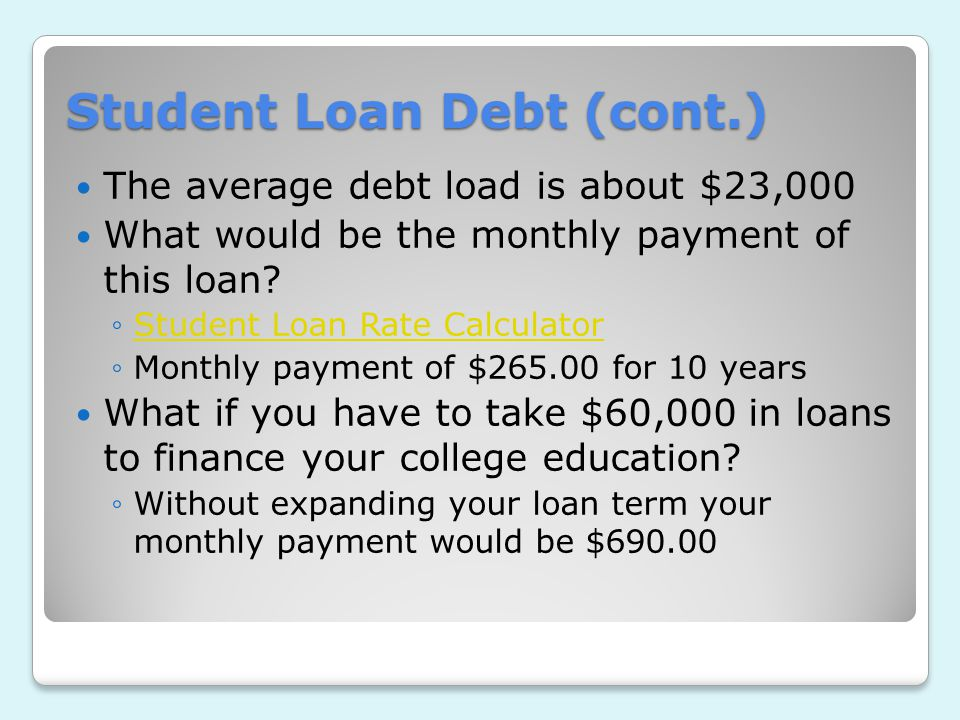 Student Loan Debt (cont.) The average debt load is about $23,000 What would be the monthly payment of this loan.