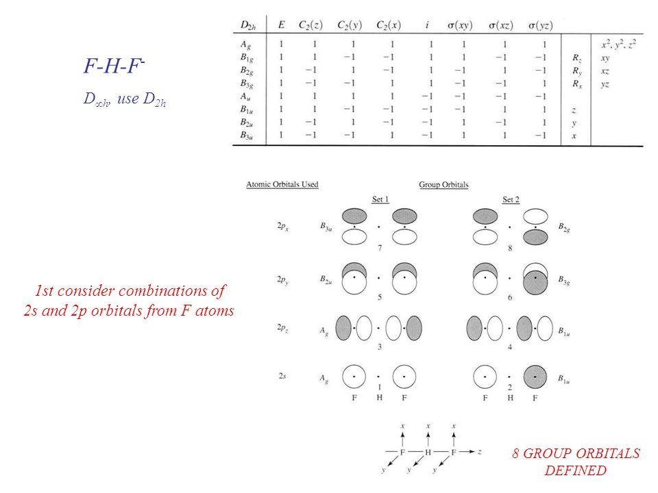 Lecture 6 Molecular Orbitals Of Heteronuclear Diatomic Molecules