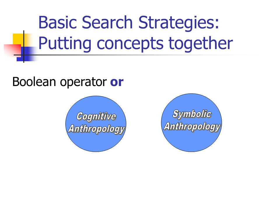 Basic Search Strategies: Putting concepts together Boolean operator and Venn diagrams serve as a visual expression of the Boolean operations Gender Anthropology -- Methodology