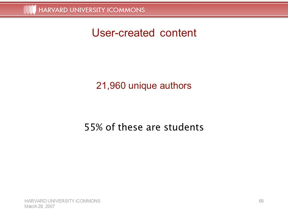 HARVARD UNIVERSITY iCOMMONS March 28, User-created content 21,960 unique authors 55% of these are students