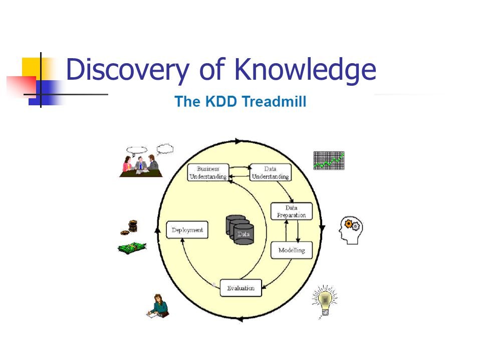 Discovery of Knowledge