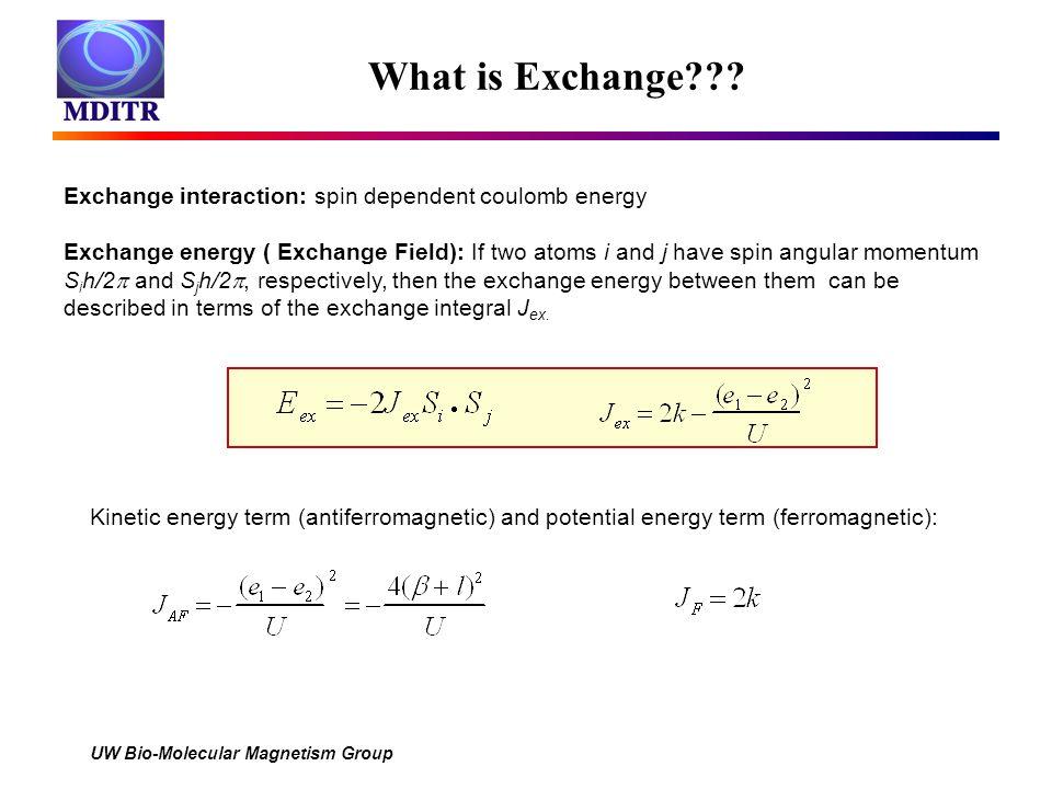 Uw Bio Molecular Magnetism Group What Is Exchange