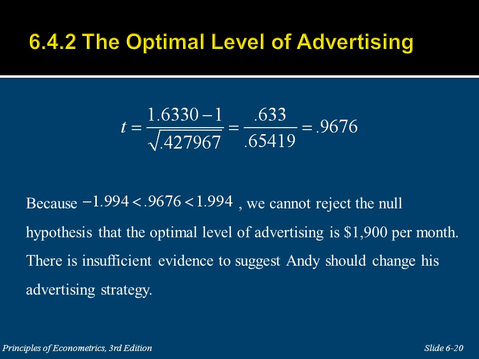 Because, we cannot reject the null hypothesis that the optimal level of advertising is $1,900 per month.