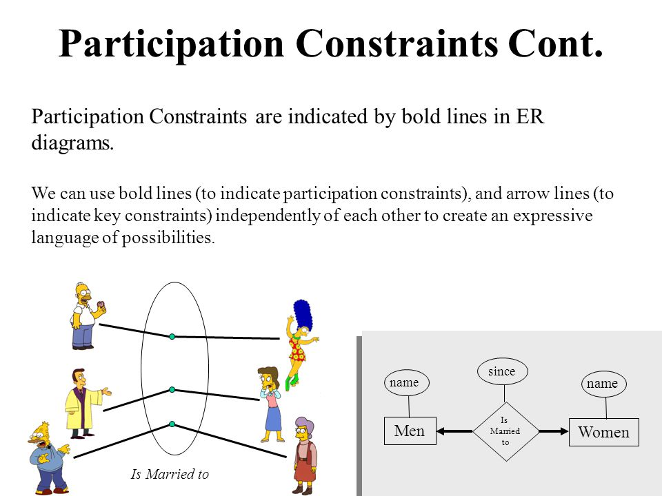 A note on my slide conventions the first one or two time i use a new participation constraints cont ccuart Images