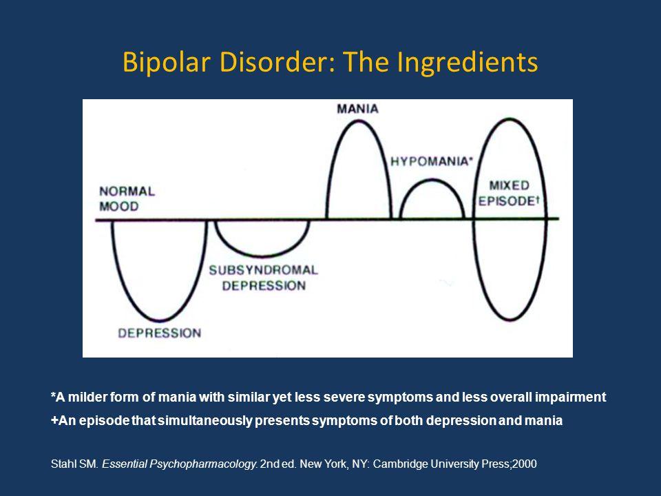 Image result for Stahl bipolar
