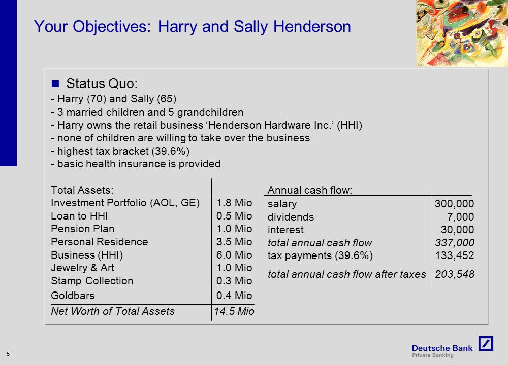 1 Harry and Sally Henderson, Greenwich, CT Presentation by Private