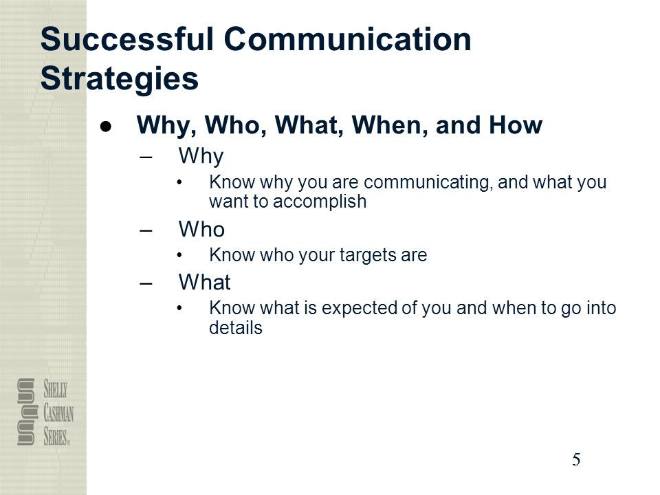 5555 Successful Communication Strategies ●Why, Who, What, When, and How –Why Know why you are communicating, and what you want to accomplish –Who Know who your targets are –What Know what is expected of you and when to go into details