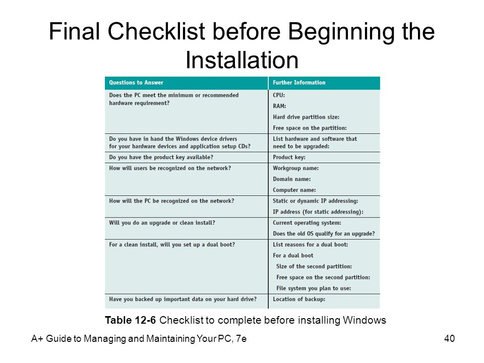 A+ Guide to Managing and Maintaining Your PC, 7e40 Final Checklist before Beginning the Installation Table 12-6 Checklist to complete before installing Windows