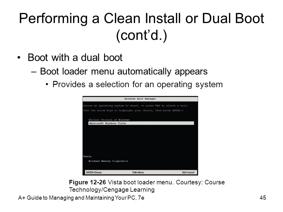 Performing a Clean Install or Dual Boot (cont'd.) Boot with a dual boot –Boot loader menu automatically appears Provides a selection for an operating system A+ Guide to Managing and Maintaining Your PC, 7e45 Figure Vista boot loader menu.