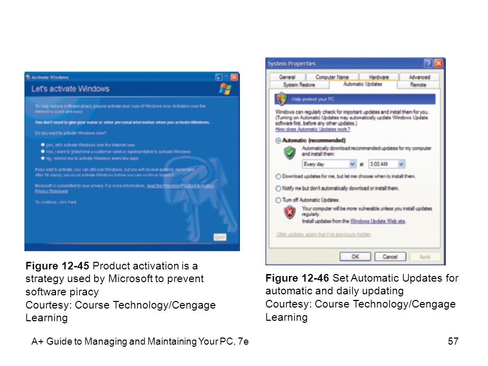 A+ Guide to Managing and Maintaining Your PC, 7e57 Figure Product activation is a strategy used by Microsoft to prevent software piracy Courtesy: Course Technology/Cengage Learning Figure Set Automatic Updates for automatic and daily updating Courtesy: Course Technology/Cengage Learning