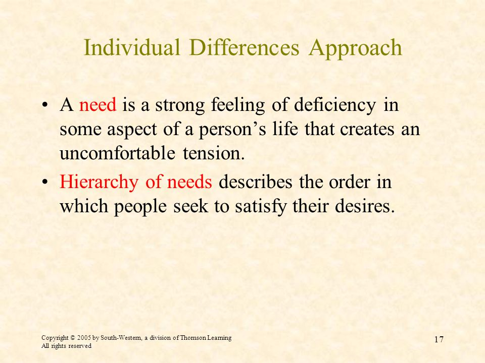 Copyright © 2005 by South-Western, a division of Thomson Learning All rights reserved 17 Individual Differences Approach A need is a strong feeling of deficiency in some aspect of a person's life that creates an uncomfortable tension.