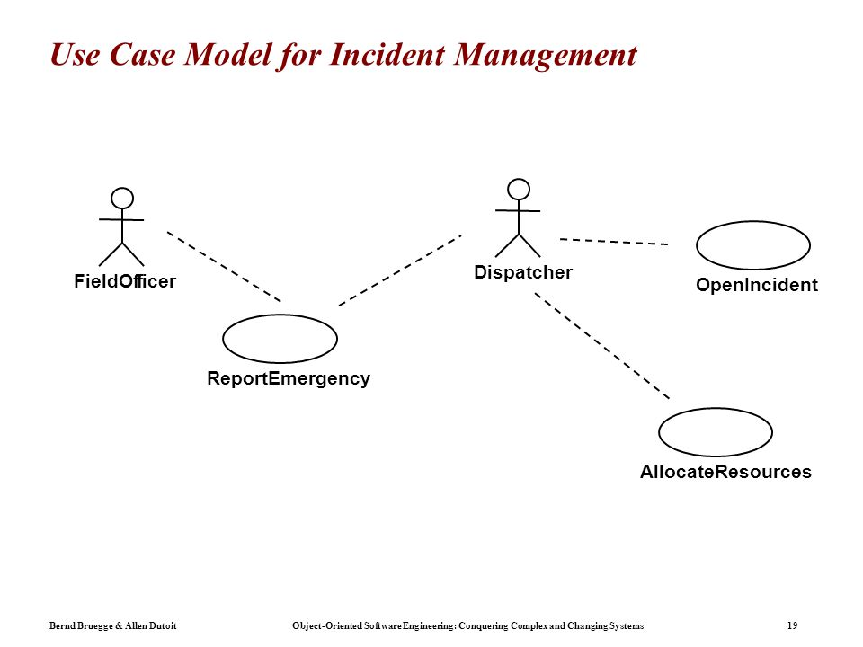 Bernd Bruegge & Allen Dutoit Object-Oriented Software Engineering: Conquering Complex and Changing Systems 19 Use Case Model for Incident Management ReportEmergency FieldOfficer Dispatcher OpenIncident AllocateResources