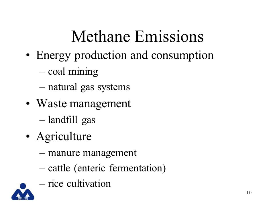10 Methane Emissions Energy production and consumption –coal mining –natural gas systems Waste management –landfill gas Agriculture –manure management –cattle (enteric fermentation) –rice cultivation