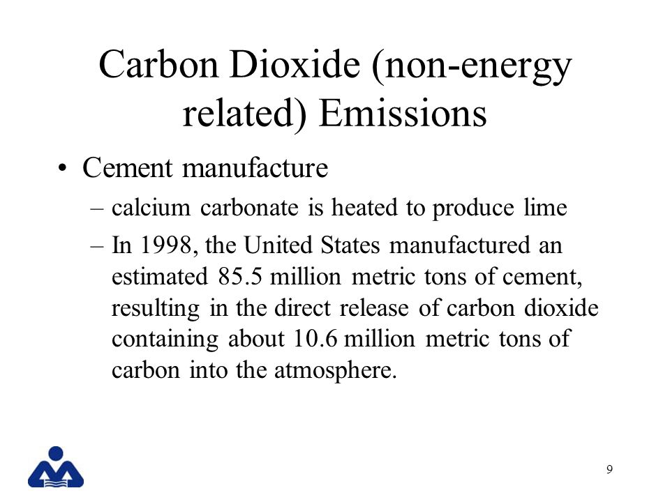 9 Carbon Dioxide (non-energy related) Emissions Cement manufacture –calcium carbonate is heated to produce lime –In 1998, the United States manufactured an estimated 85.5 million metric tons of cement, resulting in the direct release of carbon dioxide containing about 10.6 million metric tons of carbon into the atmosphere.