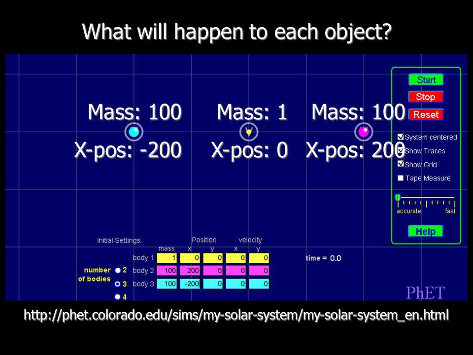 phet colorado solar system
