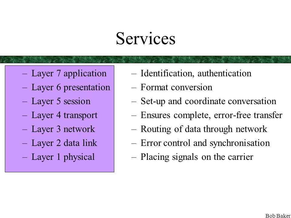 Bob Baker Open Systems Interconnection OSI Reference model –Layer 7 application –Layer 6 presentation –Layer 5 session –Layer 4 transport –Layer 3 network –Layer 2 data link –Layer 1 physical Channel SenderReceiver