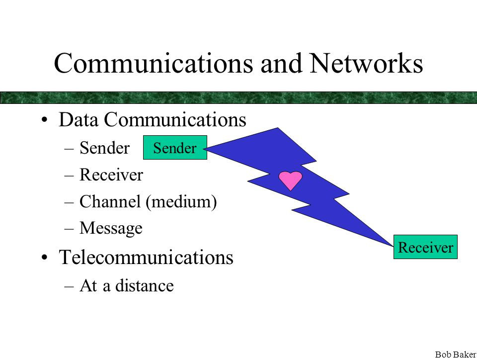 Bob Baker Section 1 Communications and networks Communications services Data equipment OSI reference model Encapsulation