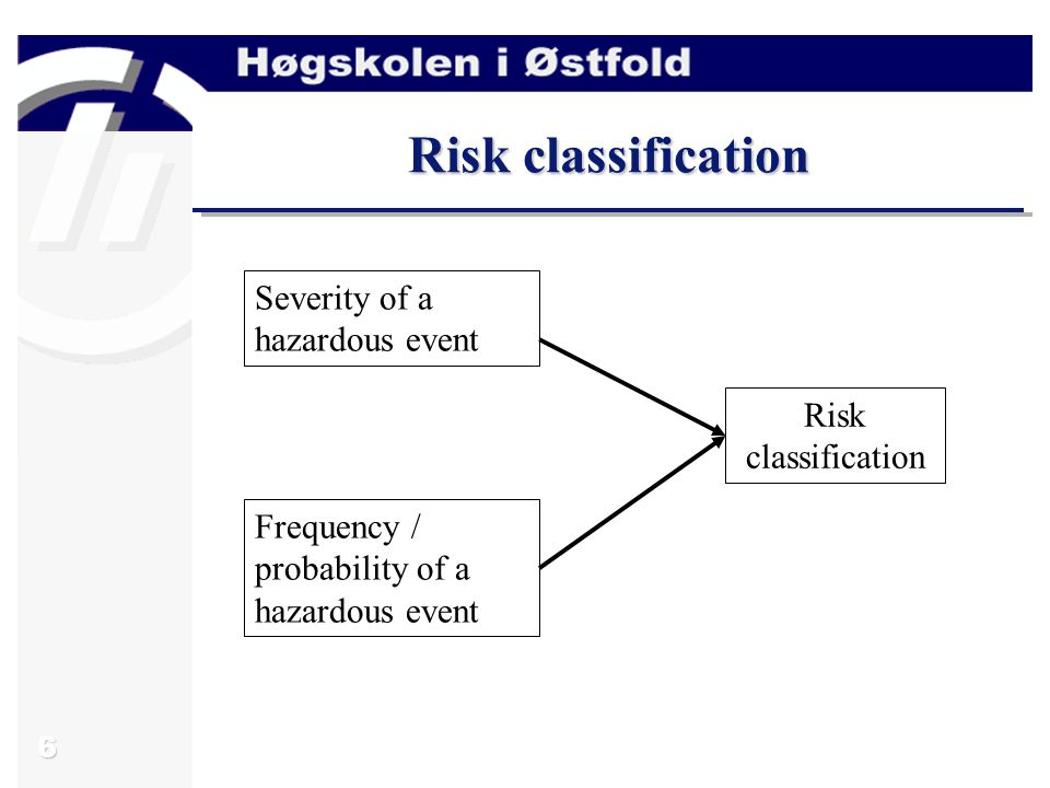 6 Risk classification Severity of a hazardous event Frequency / probability of a hazardous event Risk classification