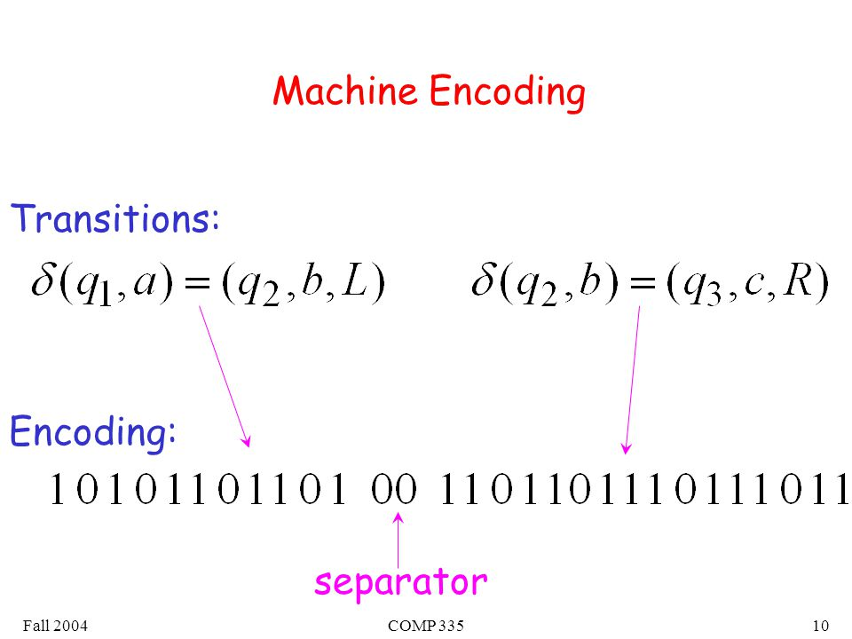 Fall 2004COMP Machine Encoding Transitions: Encoding: separator