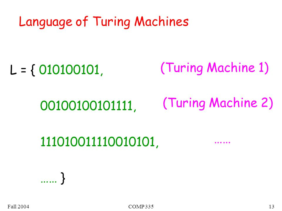 Fall 2004COMP Language of Turing Machines L = { , , , …… } (Turing Machine 1) (Turing Machine 2) ……