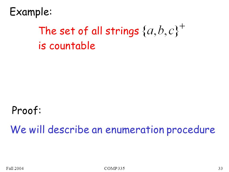 Fall 2004COMP Example: The set of all strings is countable We will describe an enumeration procedure Proof: