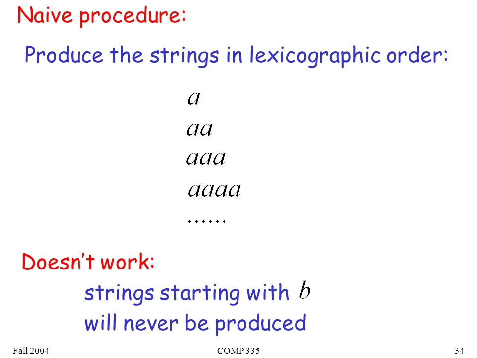 Fall 2004COMP Naive procedure: Produce the strings in lexicographic order: Doesn't work: strings starting with will never be produced