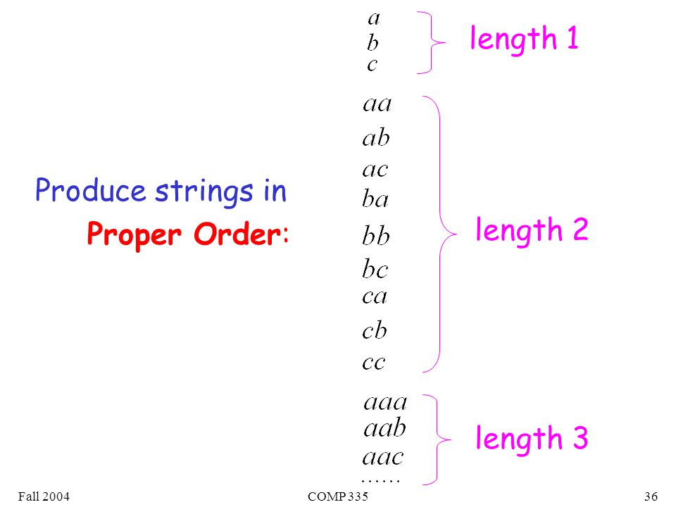 Fall 2004COMP Produce strings in Proper Order: length 2 length 3 length 1