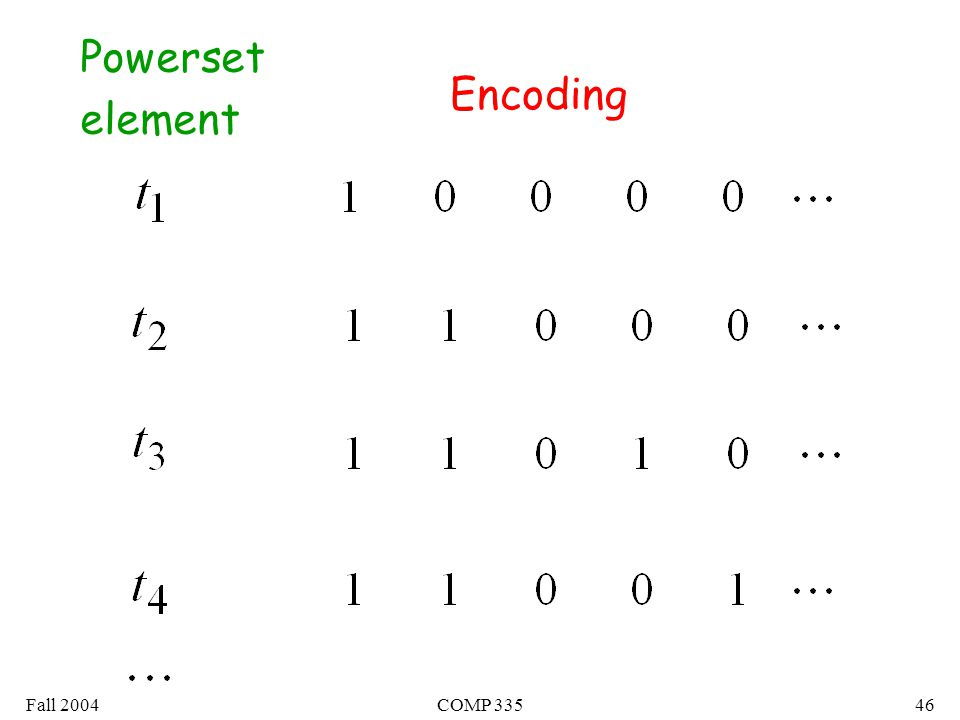 Fall 2004COMP Powerset element Encoding