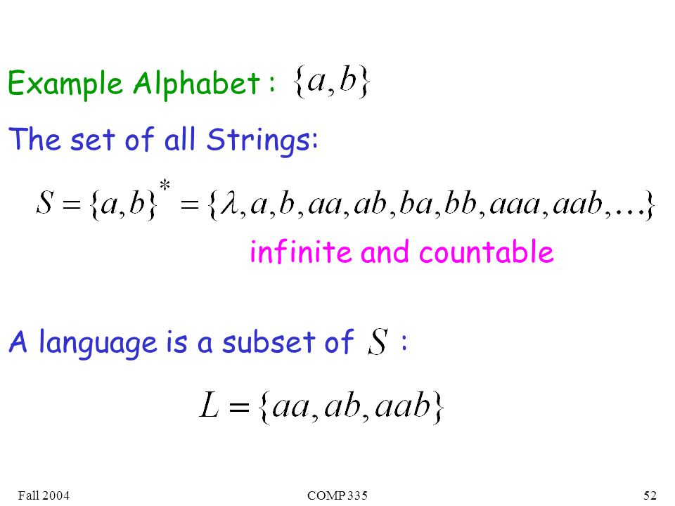 Fall 2004COMP Example Alphabet : The set of all Strings: infinite and countable A language is a subset of :
