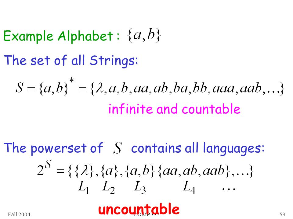 Fall 2004COMP Example Alphabet : The set of all Strings: infinite and countable The powerset of contains all languages: uncountable